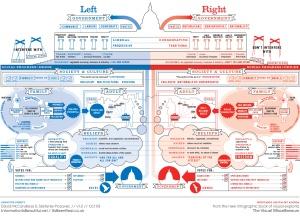 Left:right